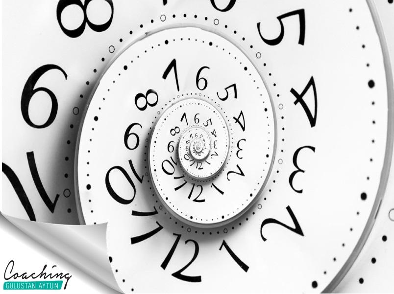 Zamanı Etkili Kullanma